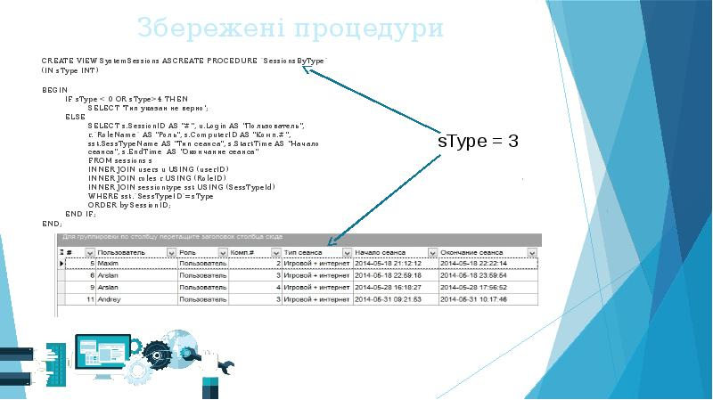 Збережені процедури CREATE VIEW SystemSessions ASCREATE PROCEDURE `SessionsByType` (IN sType INT) BE