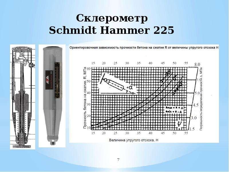 Склерометр Schmidt Hammer 225