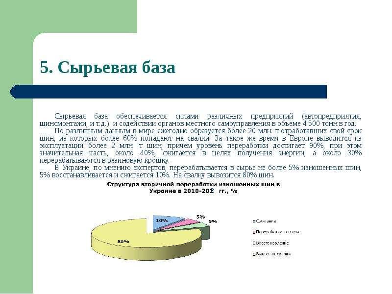 Сырьевая база обеспечивается силами различных предприятий (автопредприятия, шиномонтажи, и т. д. ) и