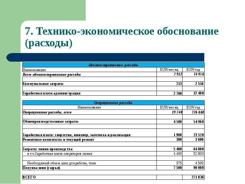 Завода по утилизации вышедших из употребления шин и отходов РТИ с использованием технологии термической деструкции, слайд 19
