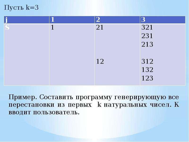 Пусть k=3 Пусть k=3