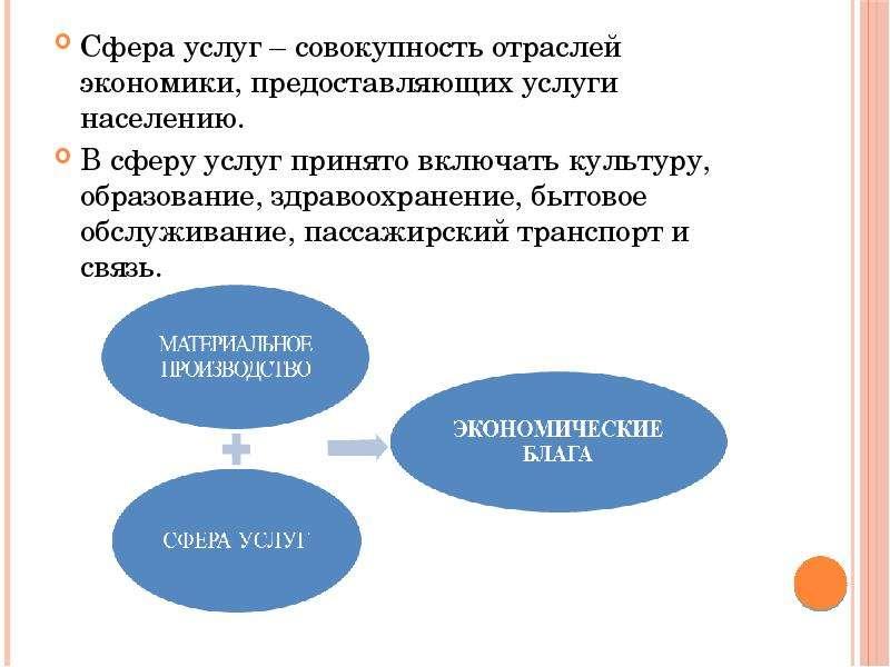 Сфера услуг – совокупность отраслей экономики, предоставляющих услуги населению. Сфера услуг – совок