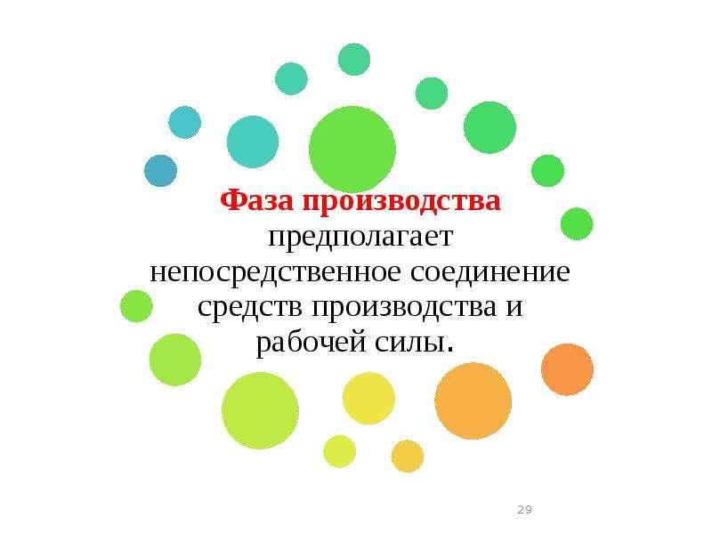 Основы общественного производства. Экономические системы, слайд 29