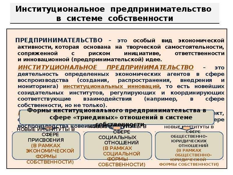 Институциональное предпринимательство в системе собственности ПРЕДПРИНИМАТЕЛЬСТВО – это особый вид э