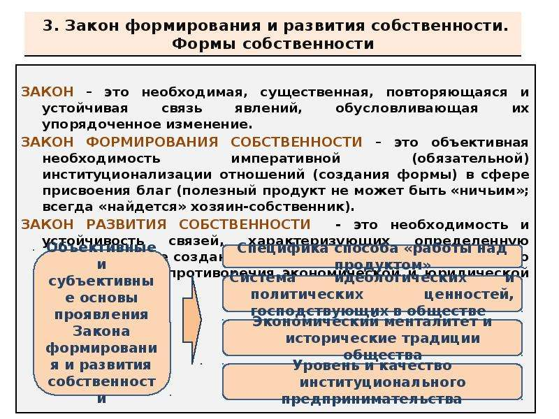 3. Закон формирования и развития собственности. Формы собственности ЗАКОН – это необходимая, существ
