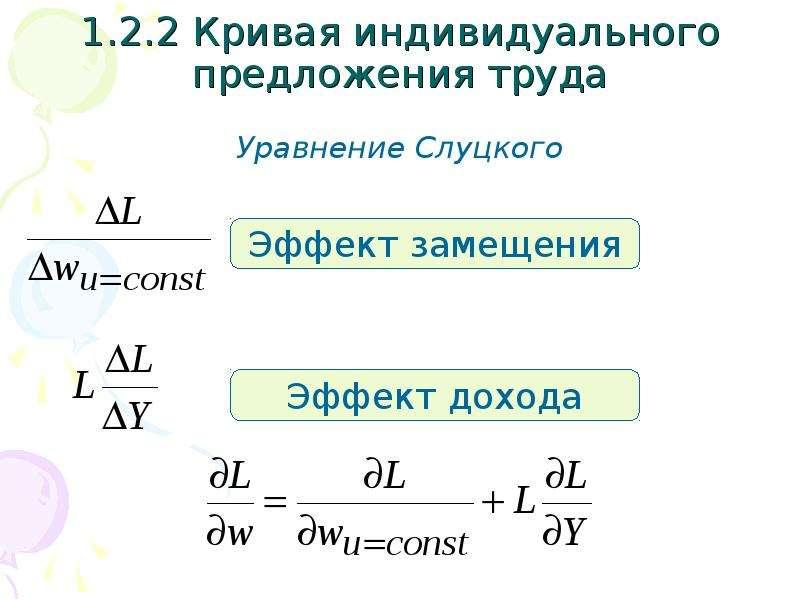 1. 2. 2 Кривая индивидуального предложения труда Уравнение Слуцкого