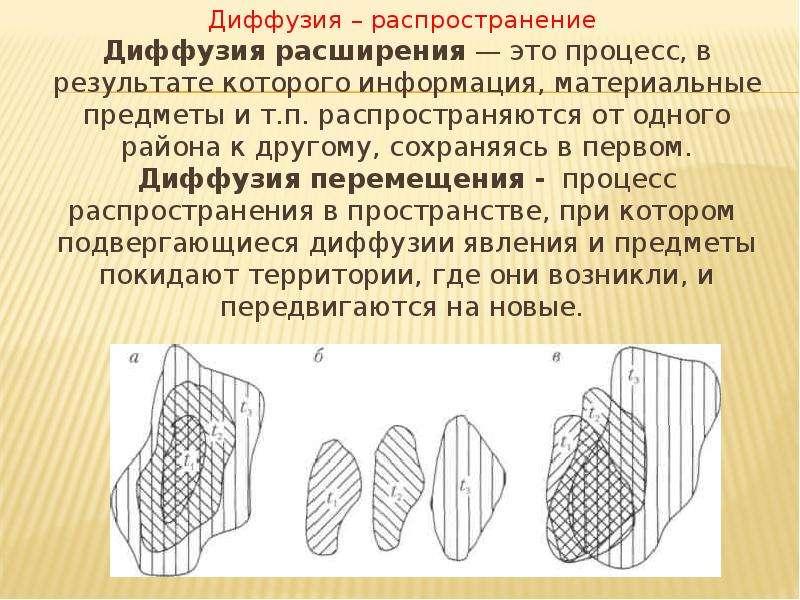Диффузия – распространение Диффузия расширения — это процесс, в результате которого информация, мате