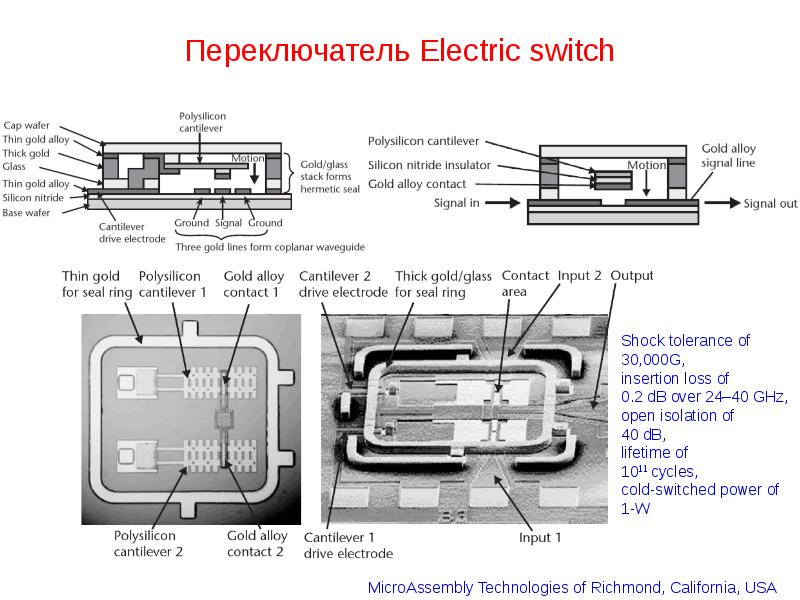 Переключатель Electric switch