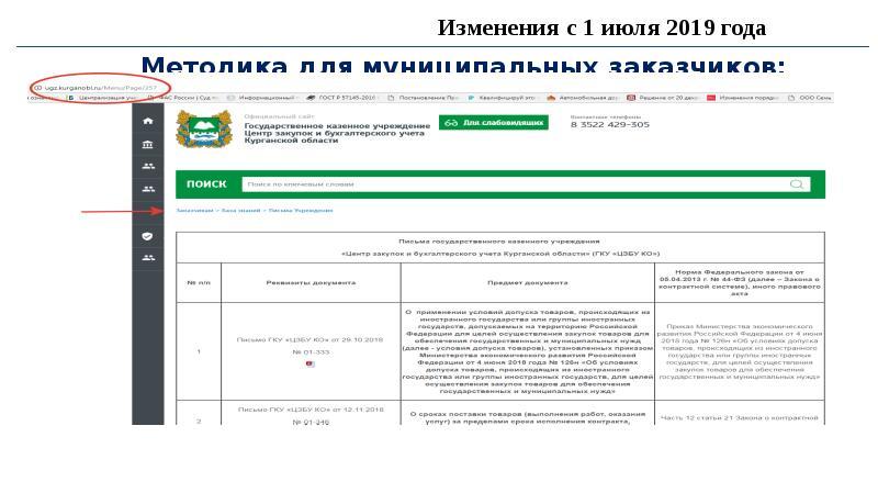 Методика для муниципальных заказчиков: