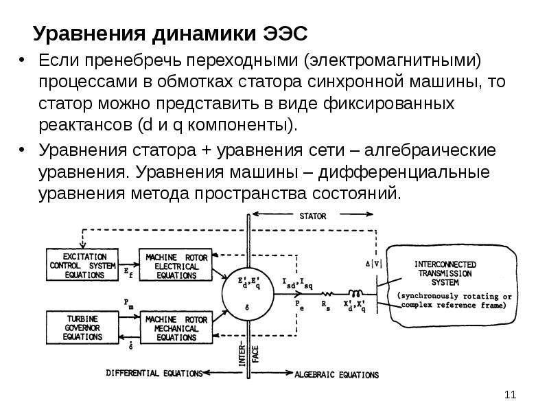 Уравнения динамики ЭЭС Если пренебречь переходными (электромагнитными) процессами в обмотках статора