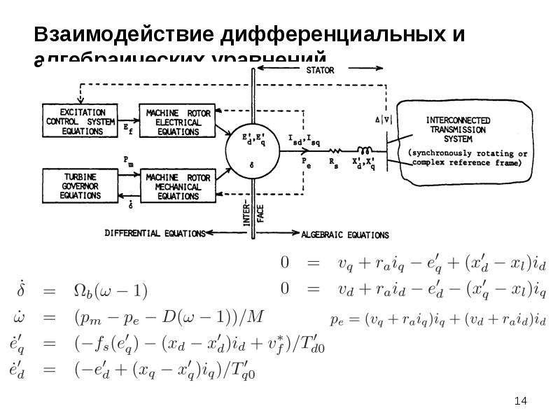 Взаимодействие дифференциальных и алгебраических уравнений.