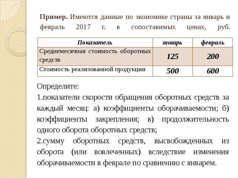Пример. Имеются данные по экономике страны за январь и февраль 2017 г. в сопоставимых ценах, руб.