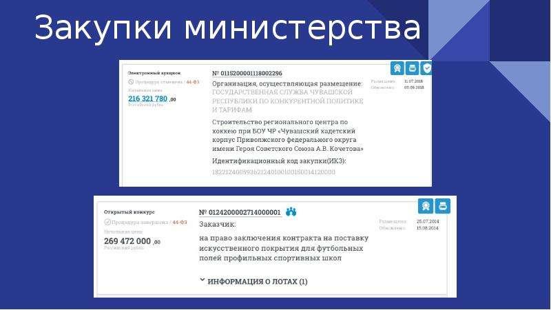 Закупки министерства