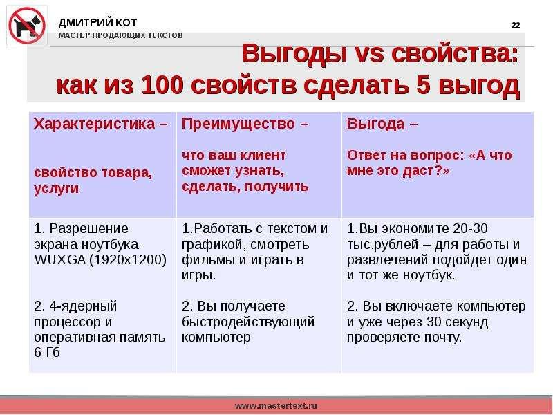 Выгоды vs свойства: как из 100 свойств сделать 5 выгод