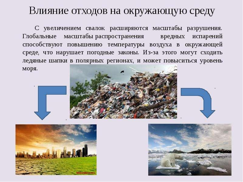 Влияние отходов на окружающую среду С увеличением свалок расширяются масштабы разрушения. Глобальные