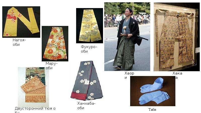 Идеал красоты и костюм традиционной Японии (виды текстиля для изготовления одежды, обувь, прическа и головные уборы), слайд 11