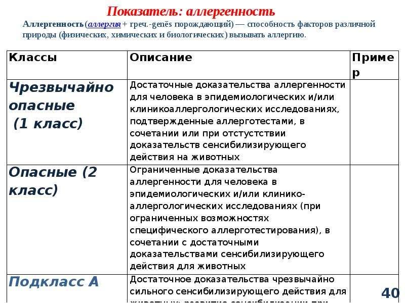 Классификация химических веществ, слайд 40