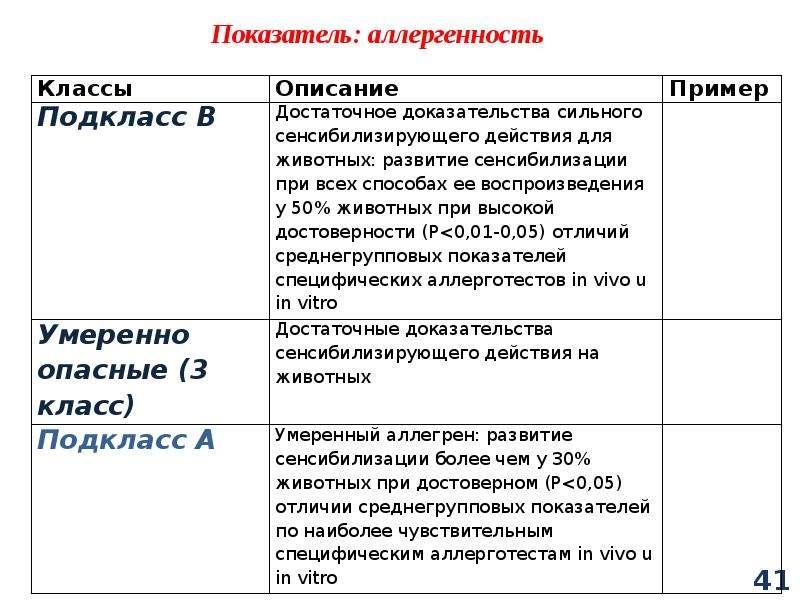 Классификация химических веществ, слайд 41