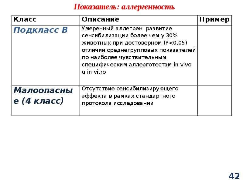 Классификация химических веществ, слайд 42