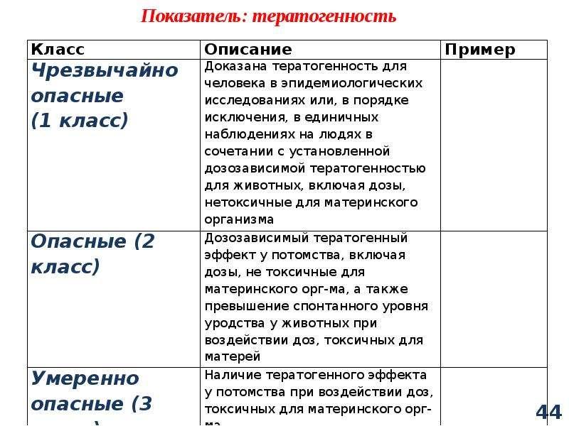 Классификация химических веществ, слайд 44