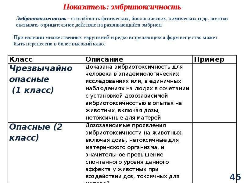 Классификация химических веществ, слайд 45