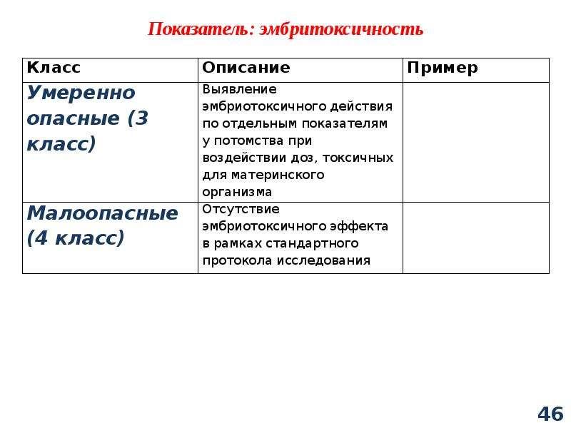Классификация химических веществ, слайд 46