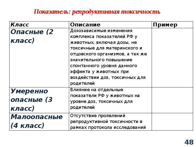 Классификация химических веществ, слайд 48