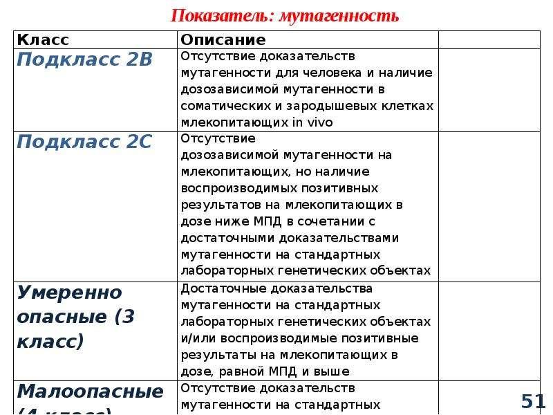Классификация химических веществ, слайд 51