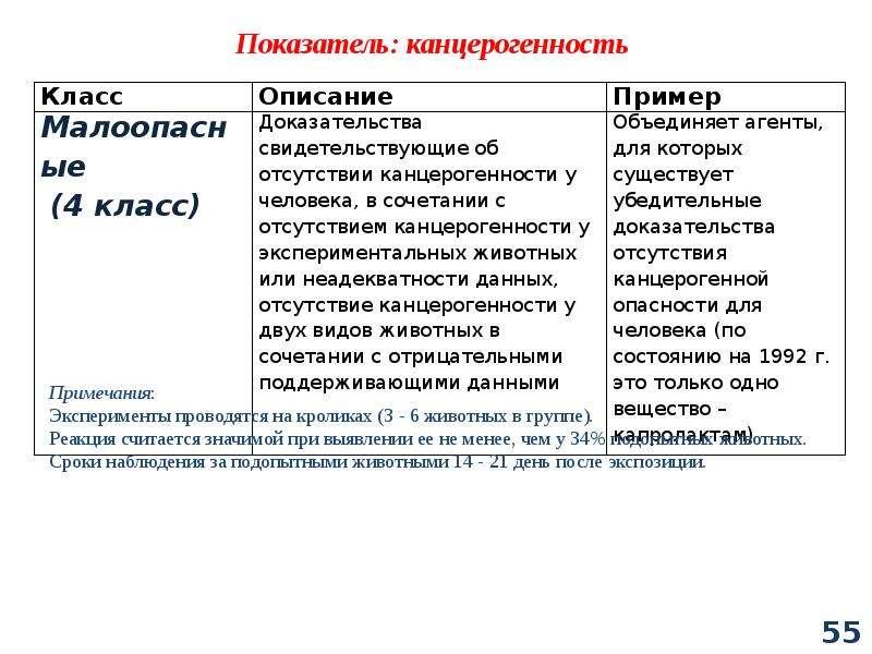 Классификация химических веществ, слайд 55