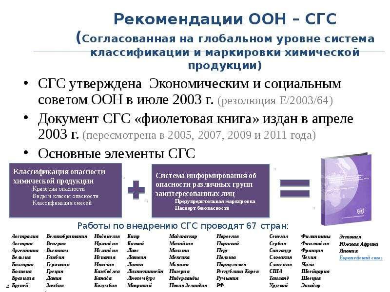 Рекомендации ООН – СГС (Согласованная на глобальном уровне система классификации и маркировки химиче