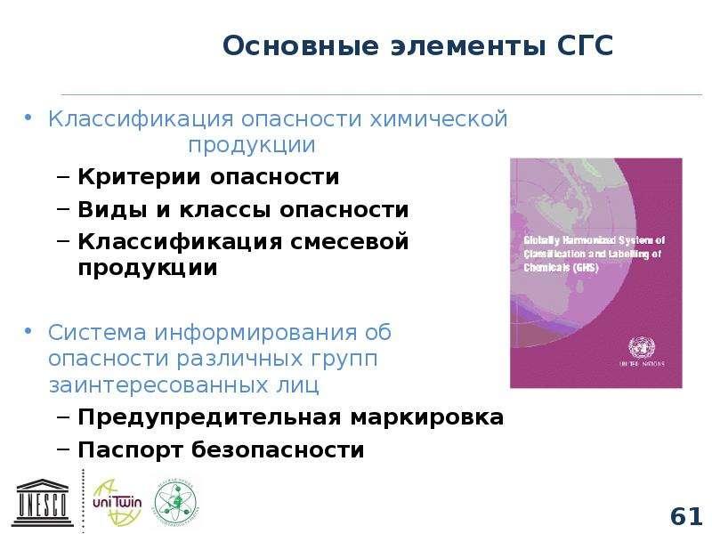 Основные элементы СГС Классификация опасности химической продукции Критерии опасности Виды и классы
