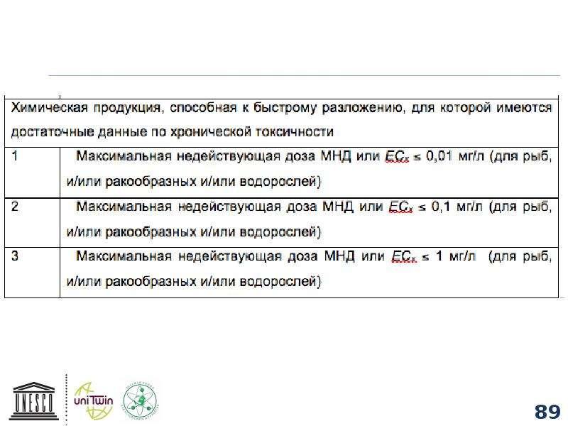Классификация химических веществ, слайд 89