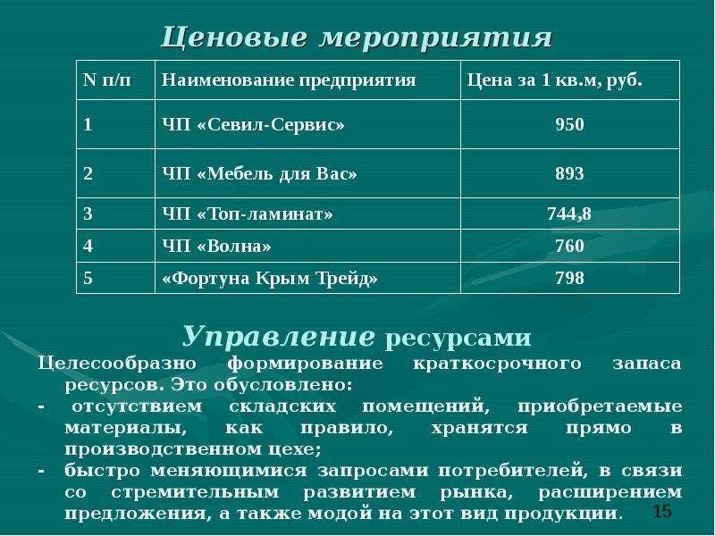 Ценовые мероприятия Ценовые мероприятия