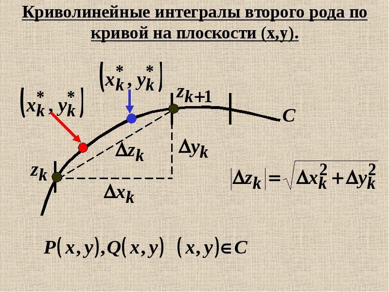 Криволинейные интегралы второго рода по кривой на плоскости (x,y).