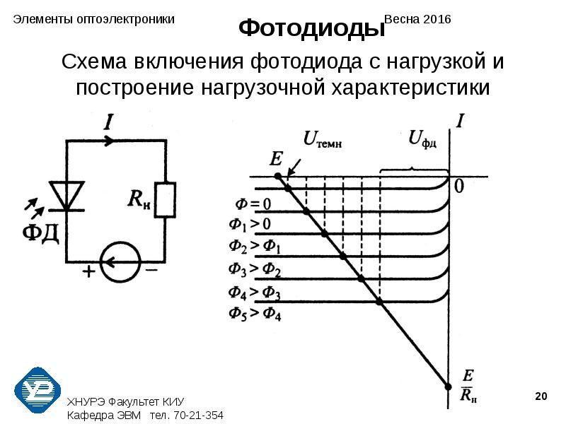 модель сигналов фотодиода еще около