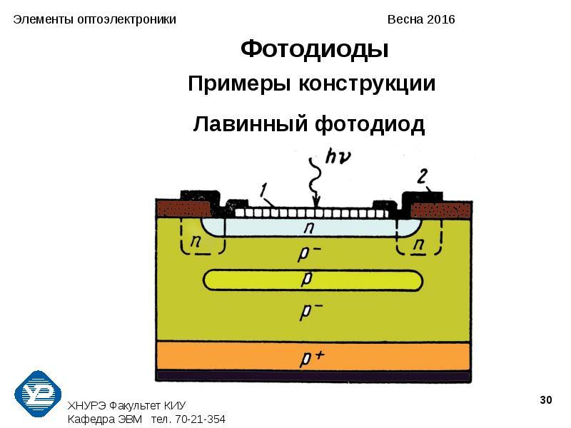 фоторезисторы и фототранзисторы параметры фролов