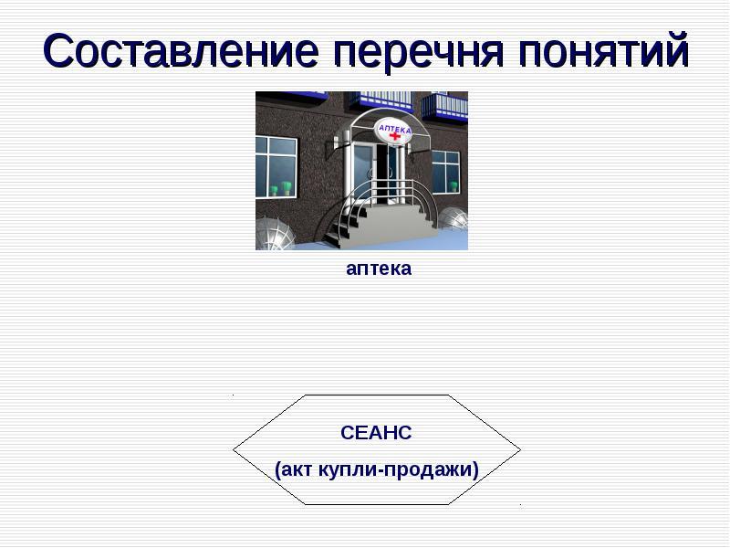 Основы проектирования и реализации информационных систем в фармации, слайд 23