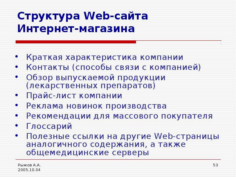 Структура Web-сайта Интернет-магазина Краткая характеристика компании Контакты (способы связи с комп