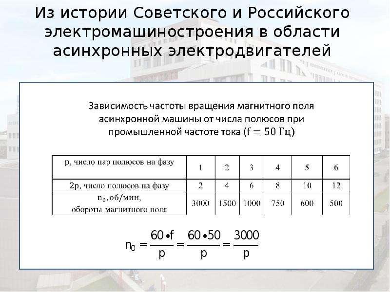 Из истории Советского и Российского электромашиностроения в области асинхронных электродвигателей