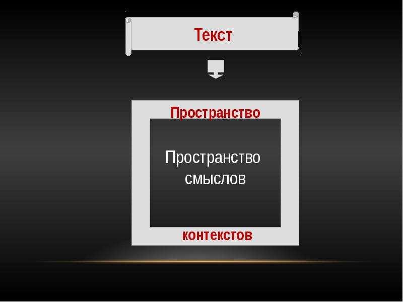 Тематические тесты по литературе издательства «Легион» как эффективное средство подготовки к сочинению, слайд 4
