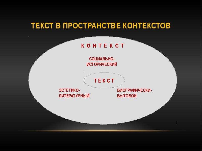 ТЕКСТ В ПРОСТРАНСТВЕ КОНТЕКСТОВ