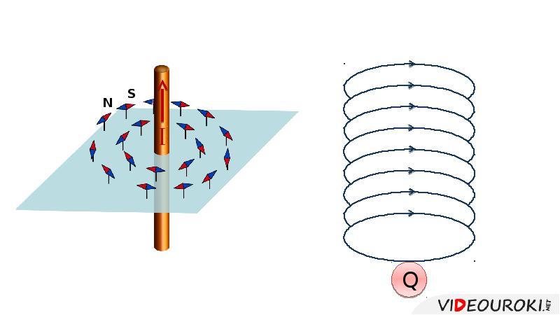 Постоянные магниты. Магнитное поле постоянных магнитнов, слайд 7