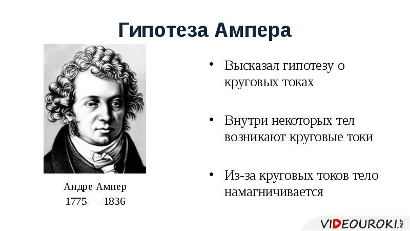 Гипотеза Ампера Высказал гипотезу о круговых токах Внутри некоторых тел возникают круговые токи Из-з
