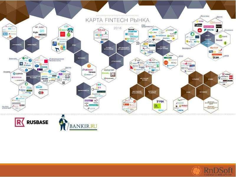 Цифровая экономика и ФинТех: новая стратегия и культура, слайд 9