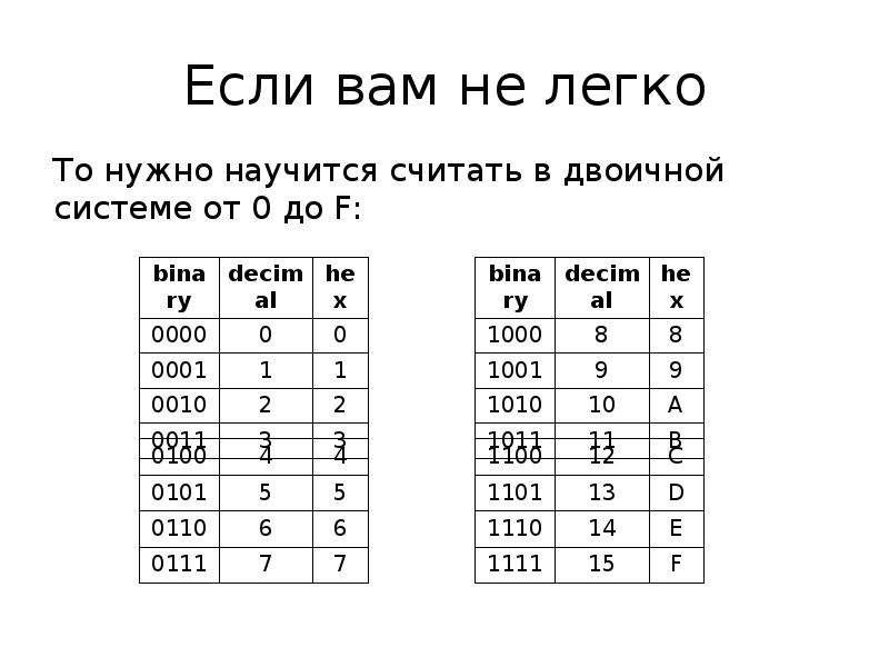 Если вам не легко То нужно научится считать в двоичной системе от 0 до F: