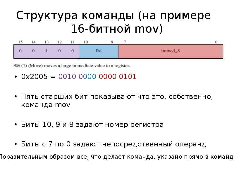 Структура команды (на примере 16-битной mov) 0x2005 = 0010 0000 0000 0101 Пять старших бит показываю