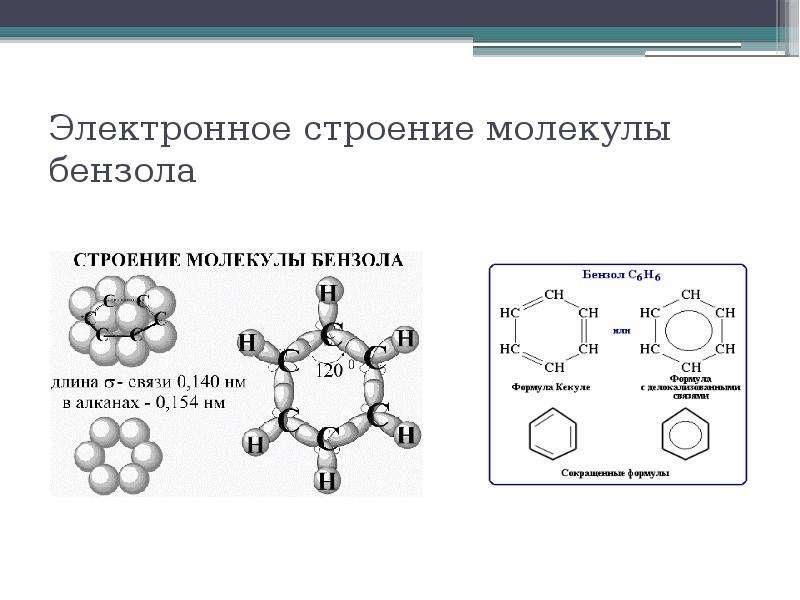 Электронное строение молекулы бензола