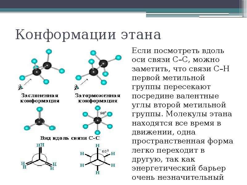 Конформации этана