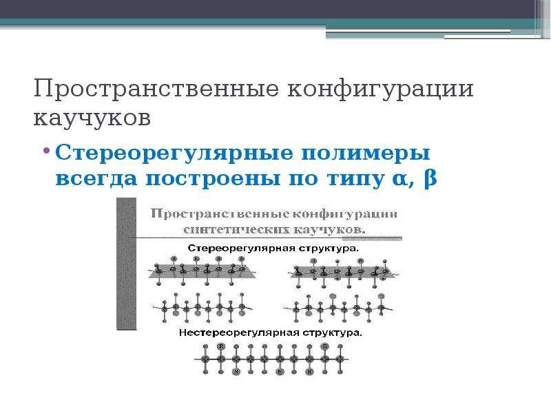 Пространственные конфигурации каучуков Стереорегулярные полимеры всегда построены по типу α, β
