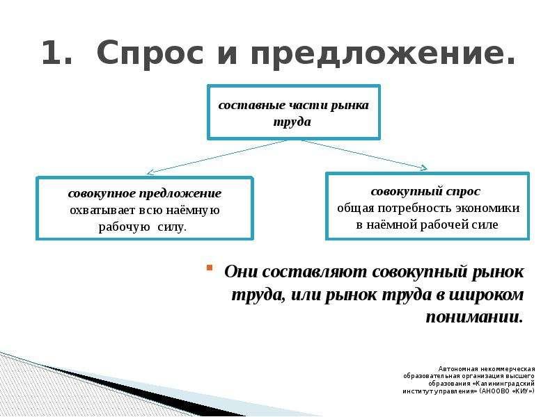 1. Спрос и предложение. Они составляют совокупный рынок труда, или рынок труда в широком понимании.